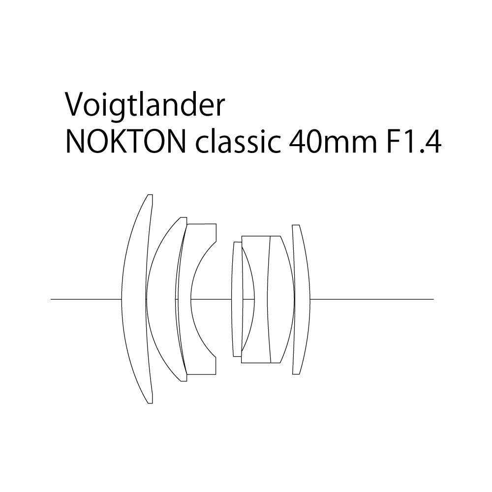 Voigtlander 40mm F1.4 SC VM Mount Nokton-Classic Lens